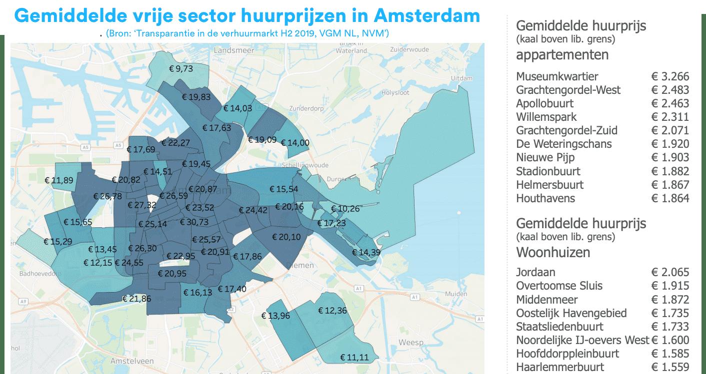 Woning-verhuren-Amsterdam